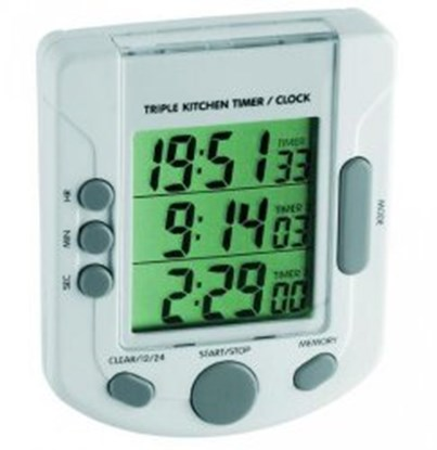 Slika 3-channel-short period timer
