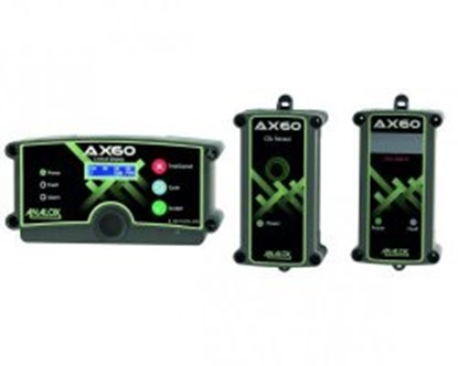 Slika Carbon Dioxide Safety Monitor AX60